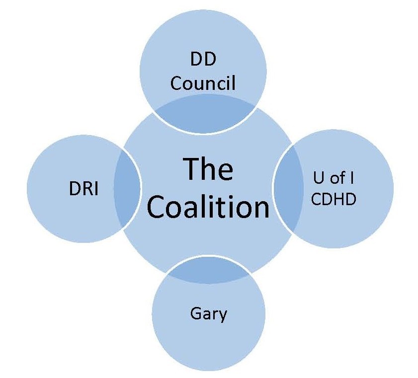 Coalition-Graphic